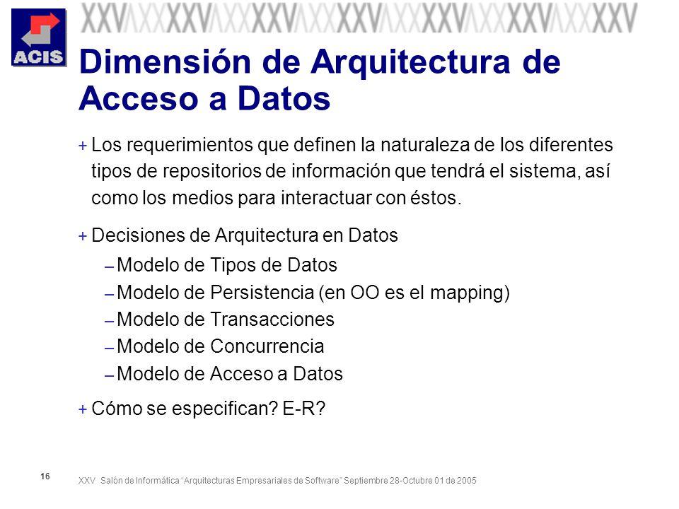 Dimensión de Arquitectura de Acceso a Datos