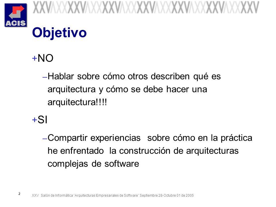 Objetivo NO. Hablar sobre cómo otros describen qué es arquitectura y cómo se debe hacer una arquitectura!!!!