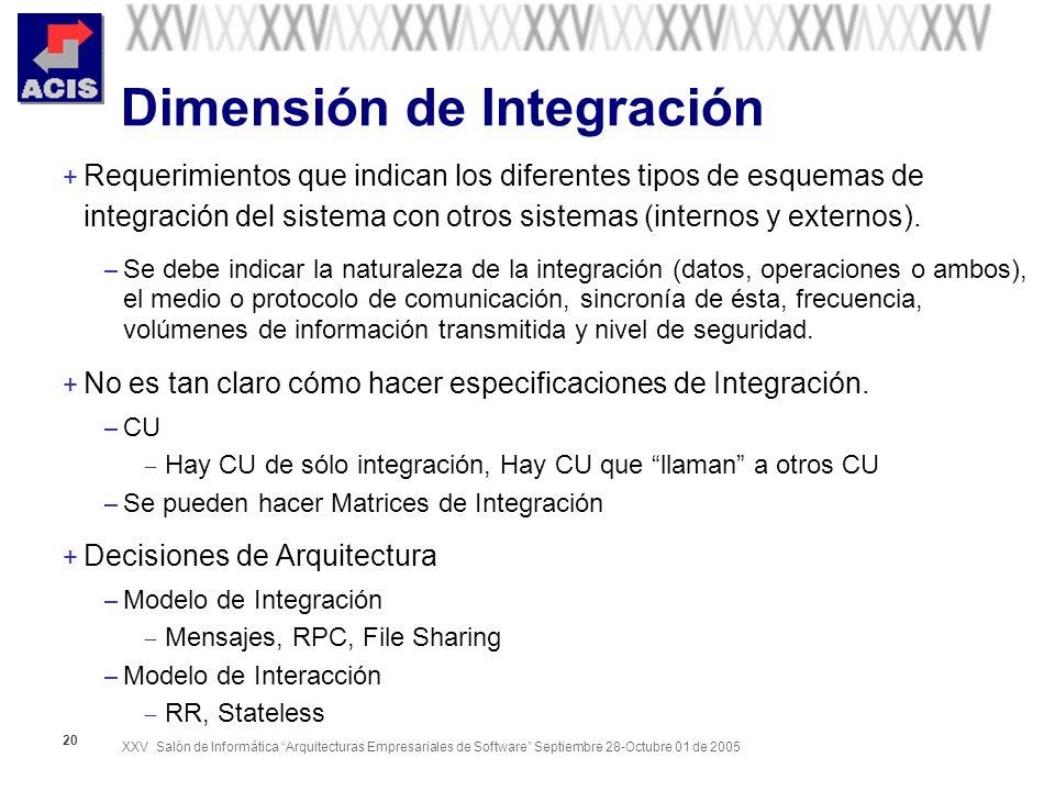 Dimensión de Integración
