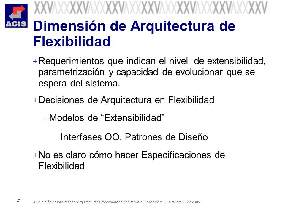 Dimensión de Arquitectura de Flexibilidad