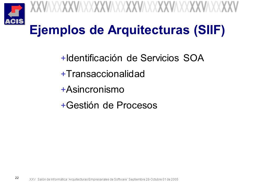 Ejemplos de Arquitecturas (SIIF)