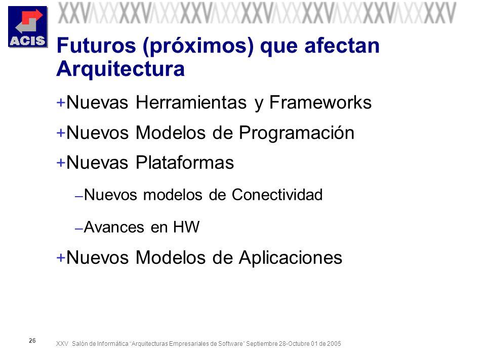 Futuros (próximos) que afectan Arquitectura