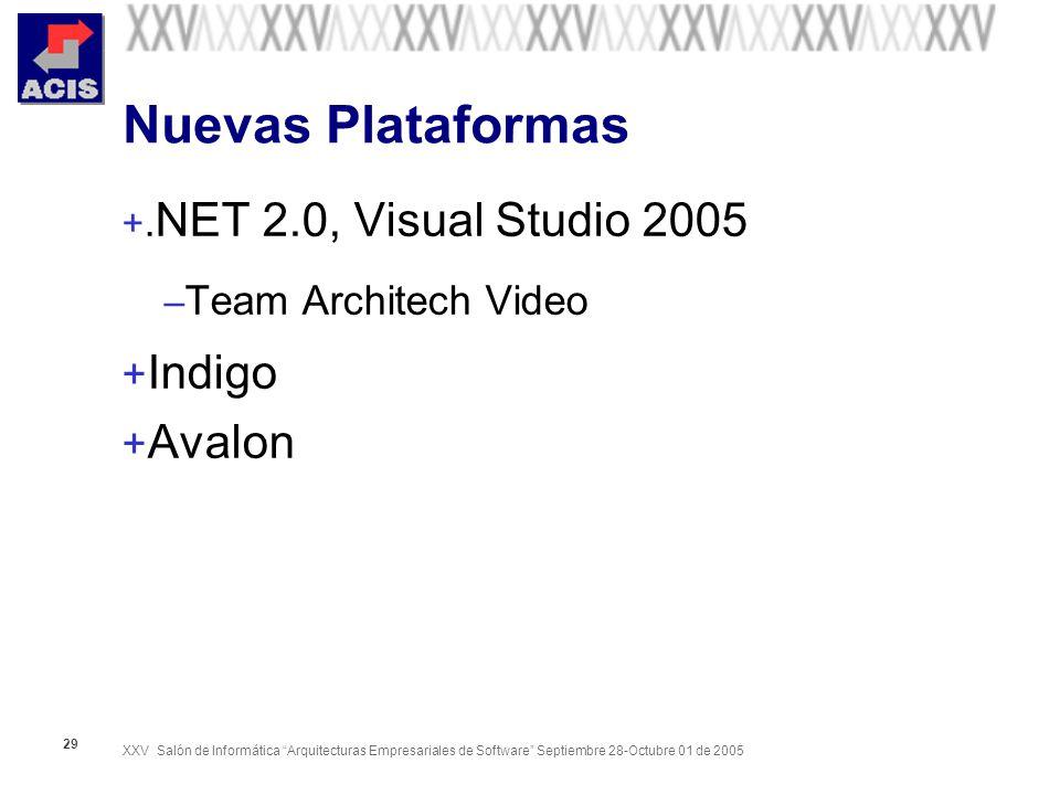 Nuevas Plataformas Indigo Avalon .NET 2.0, Visual Studio 2005
