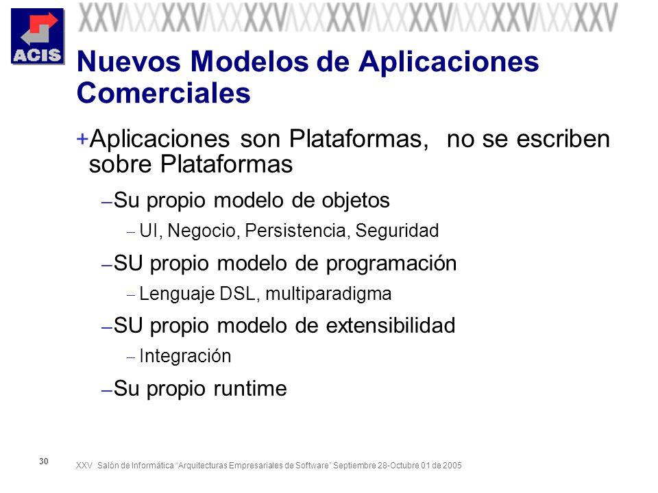 Nuevos Modelos de Aplicaciones Comerciales