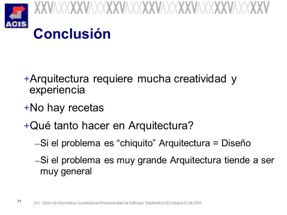 Conclusión Arquitectura requiere mucha creatividad y experiencia