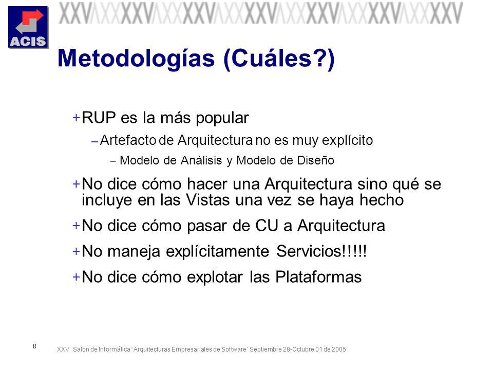 Metodologías (Cuáles )