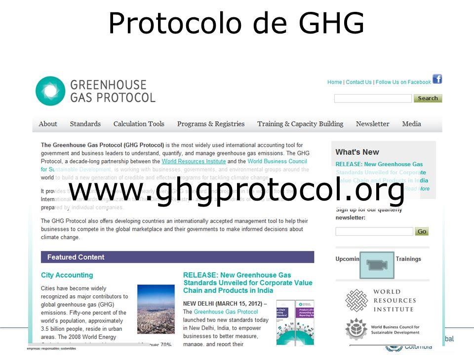 Protocolo de GHG www.ghgprotocol.org