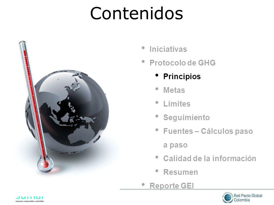 Contenidos Iniciativas Protocolo de GHG Principios Metas Límites