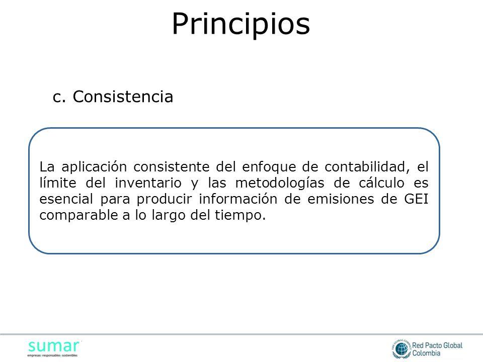 Principios c. Consistencia