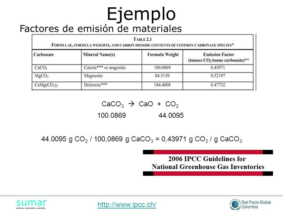 Ejemplo Factores de emisión de materiales CaCO3  CaO + CO2 100.0869