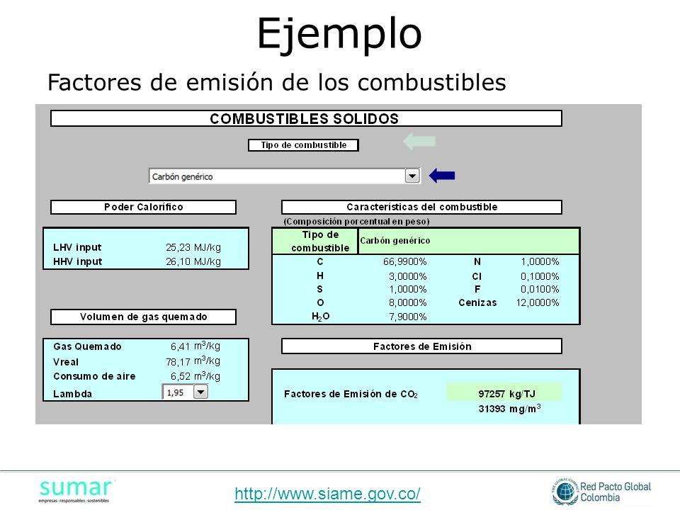 Ejemplo Factores de emisión de los combustibles