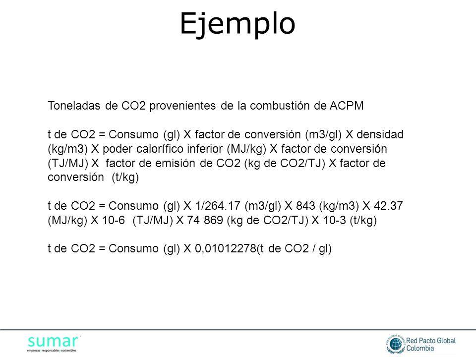Ejemplo Toneladas de CO2 provenientes de la combustión de ACPM