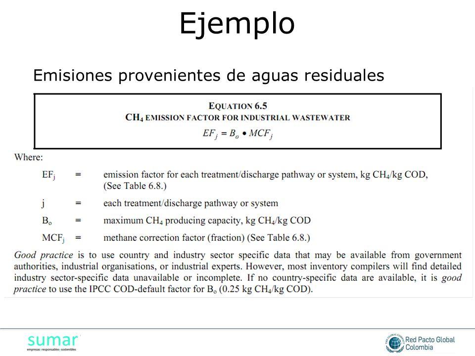 Ejemplo Emisiones provenientes de aguas residuales