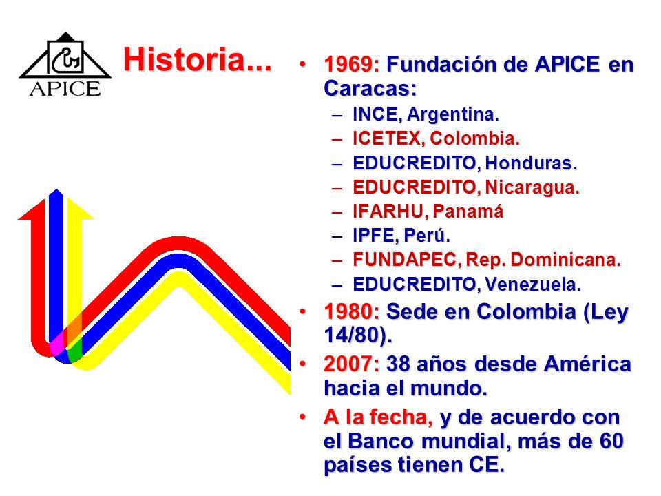 Historia... 1969: Fundación de APICE en Caracas: