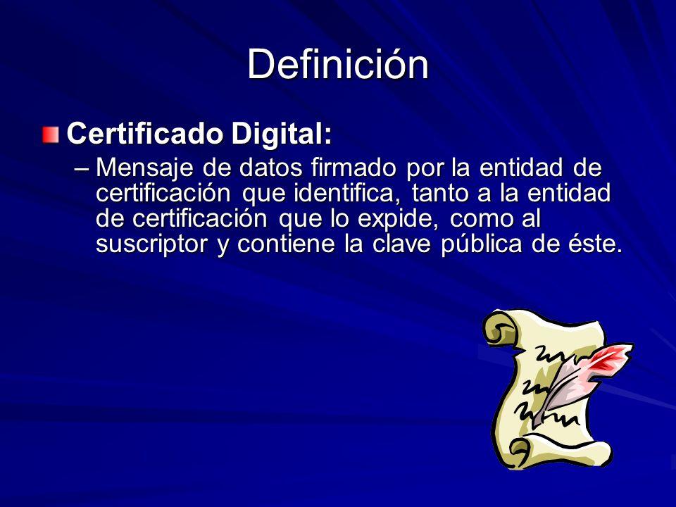 Definición Certificado Digital: