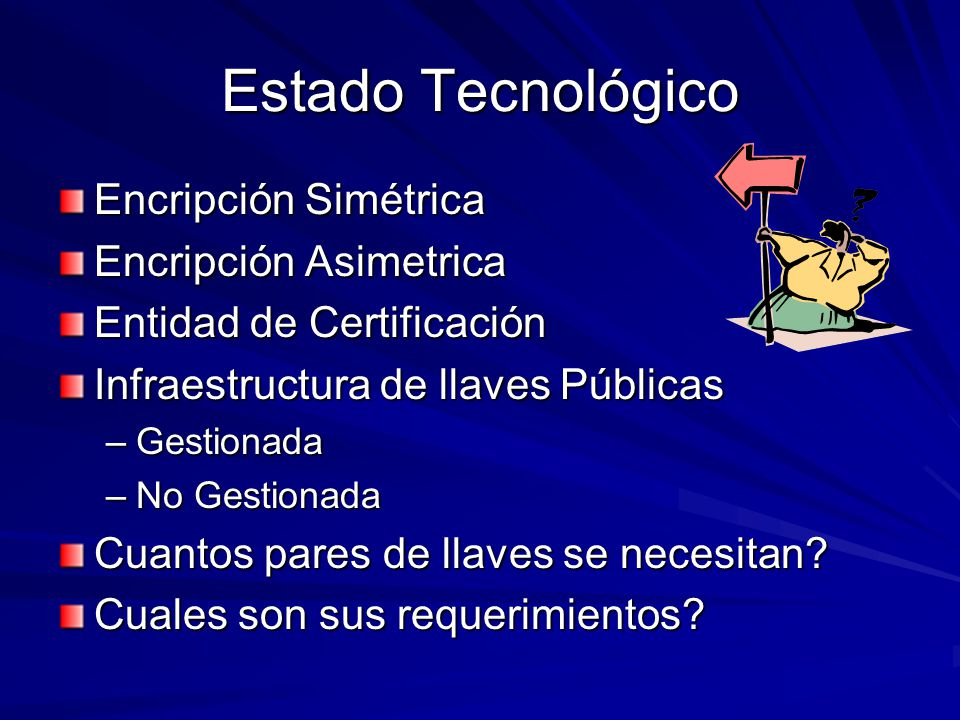 Estado Tecnológico Encripción Simétrica Encripción Asimetrica