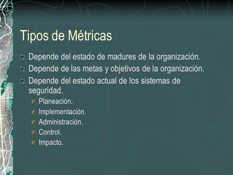 Tipos de Métricas Depende del estado de madures de la organización.