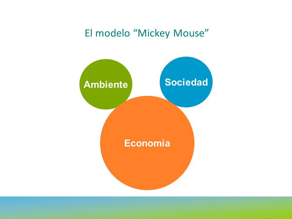 El modelo Mickey Mouse