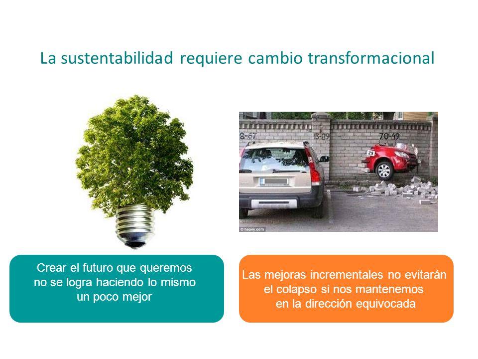 La sustentabilidad requiere cambio transformacional