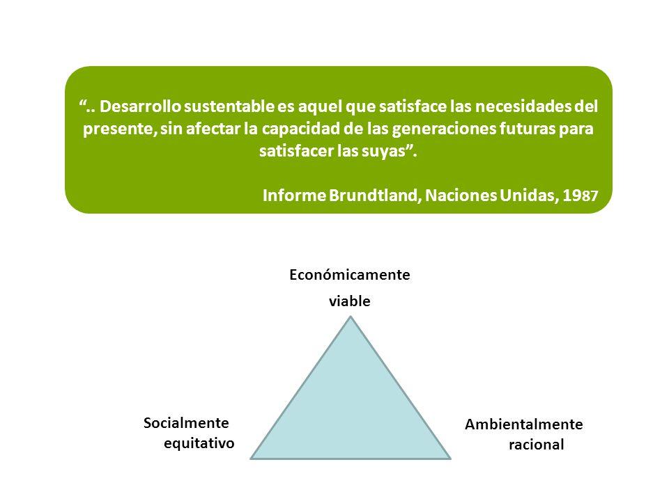 Socialmente equitativo Ambientalmente racional