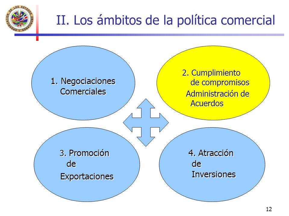 II. Los ámbitos de la política comercial