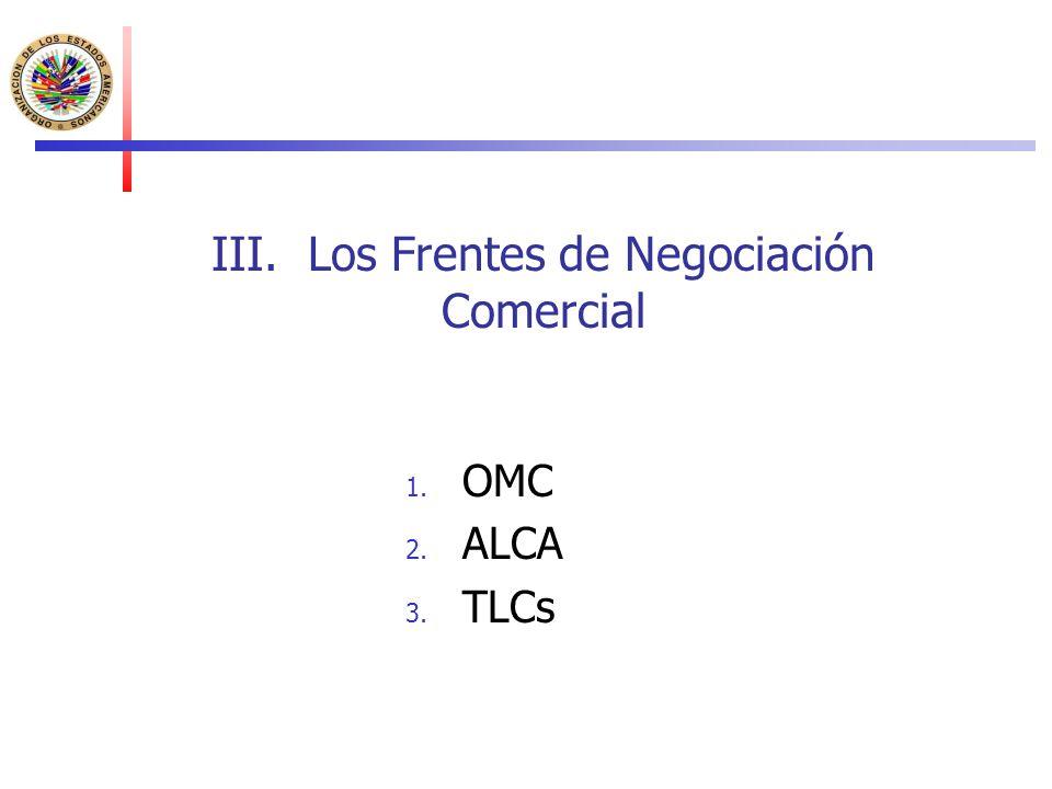 III. Los Frentes de Negociación Comercial