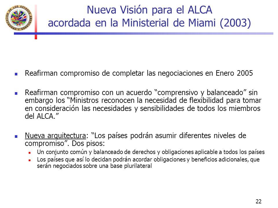 Nueva Visión para el ALCA acordada en la Ministerial de Miami (2003)