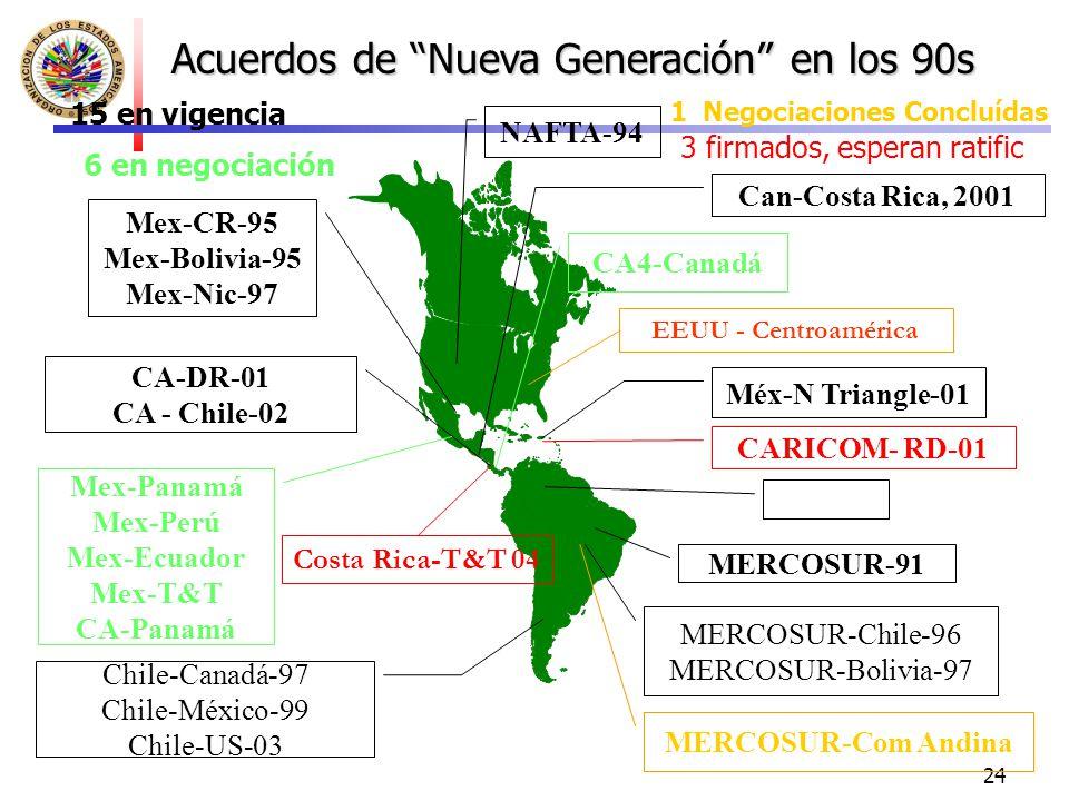 Acuerdos de Nueva Generación en los 90s
