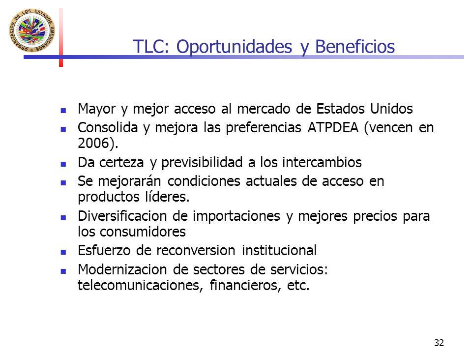 TLC: Oportunidades y Beneficios