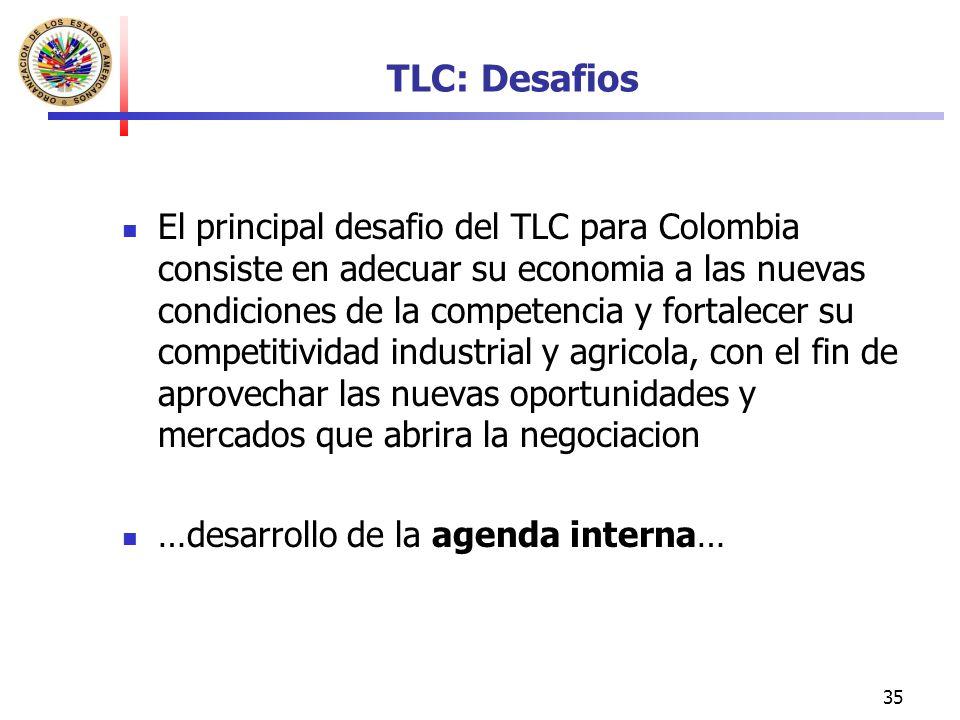 TLC: Desafios