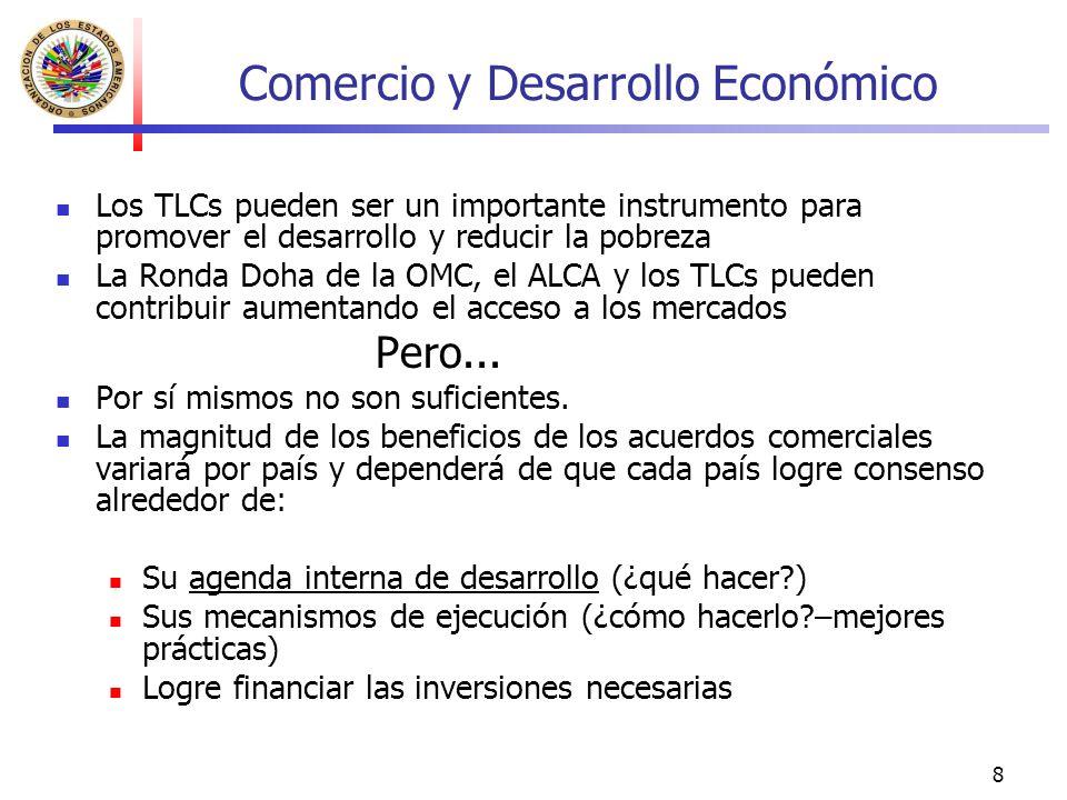 Comercio y Desarrollo Económico