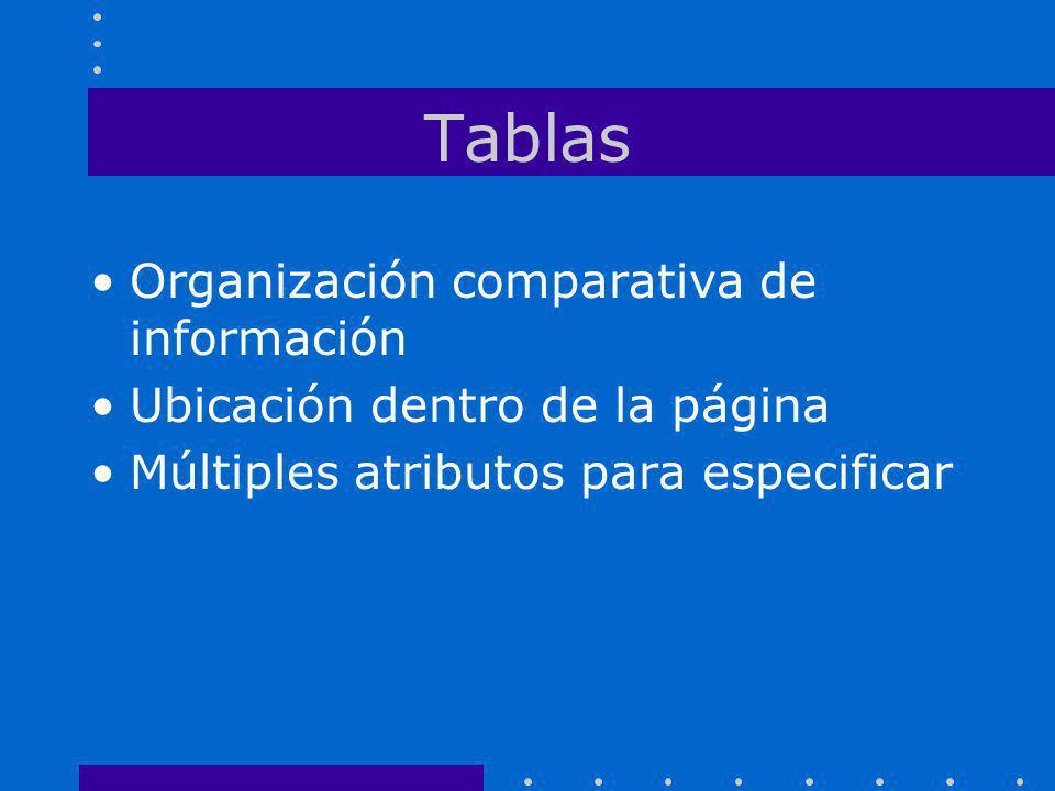 Tablas Organización comparativa de información