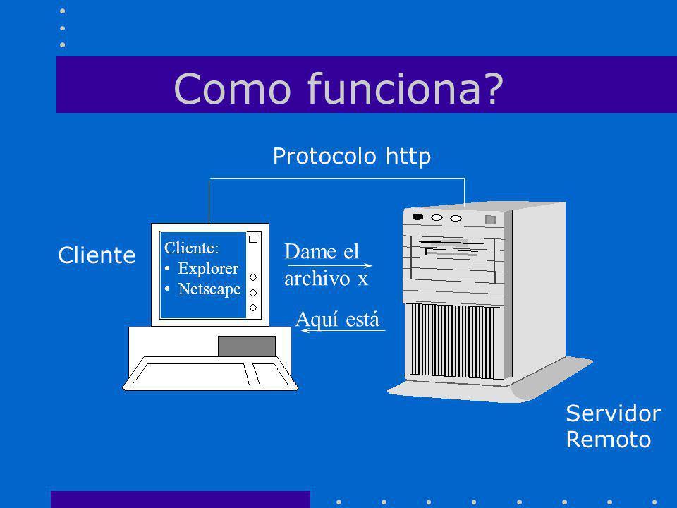 Como funciona Protocolo http Dame el Cliente archivo x Aquí está
