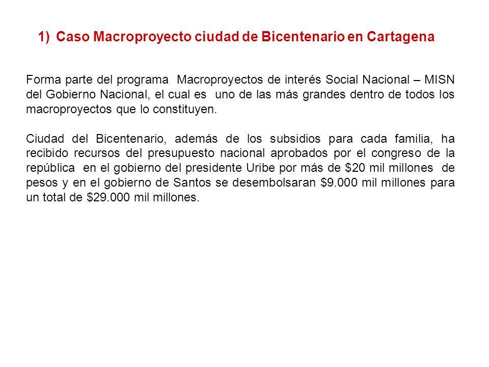 Caso Macroproyecto ciudad de Bicentenario en Cartagena