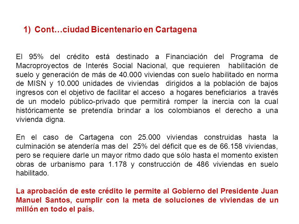 Cont…ciudad Bicentenario en Cartagena