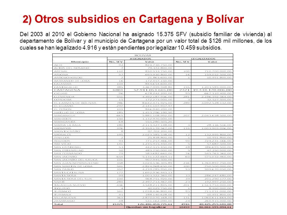2) Otros subsidios en Cartagena y Bolívar