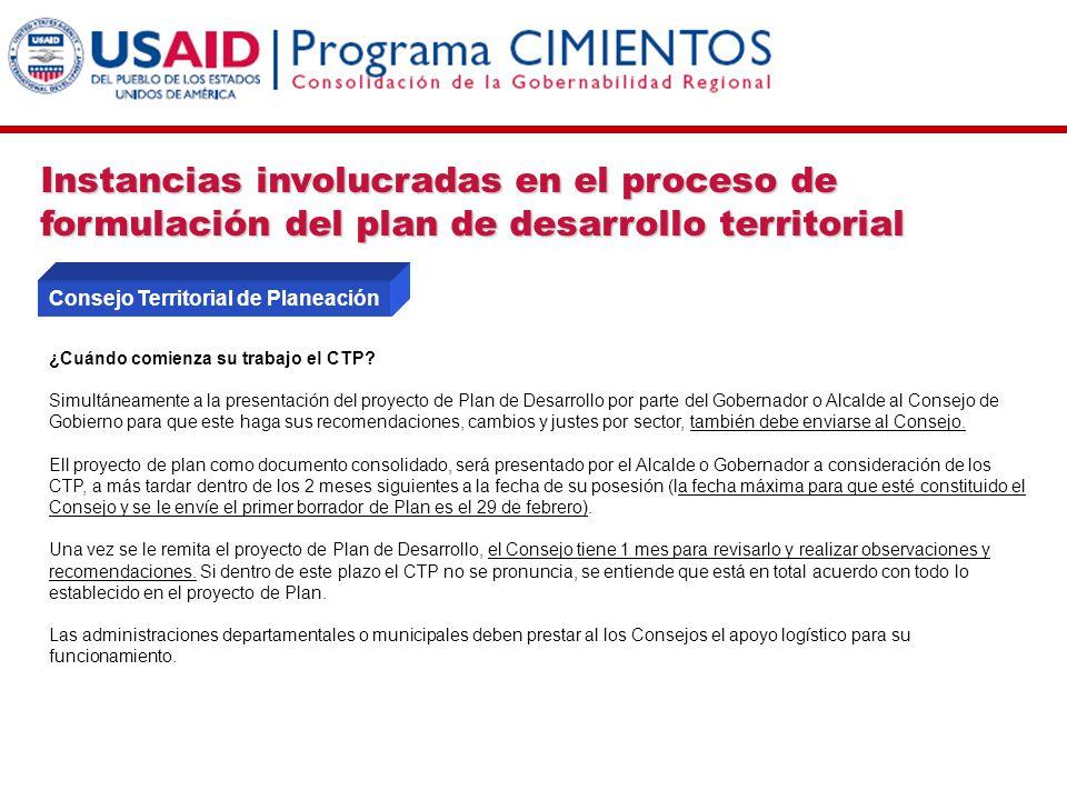 Instancias involucradas en el proceso de formulación del plan de desarrollo territorial