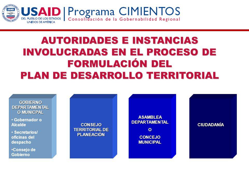 AUTORIDADES E INSTANCIAS INVOLUCRADAS EN EL PROCESO DE FORMULACIÓN DEL