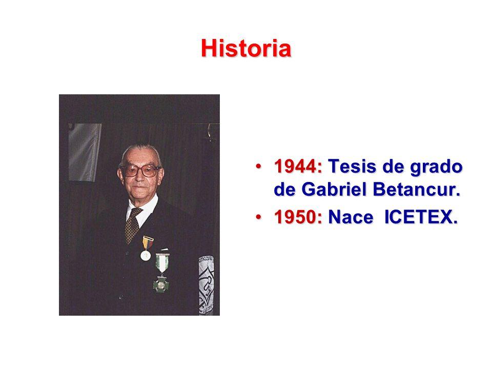 Historia 1944: Tesis de grado de Gabriel Betancur. 1950: Nace ICETEX.