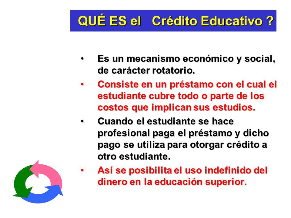 QUÉ ES el Crédito Educativo