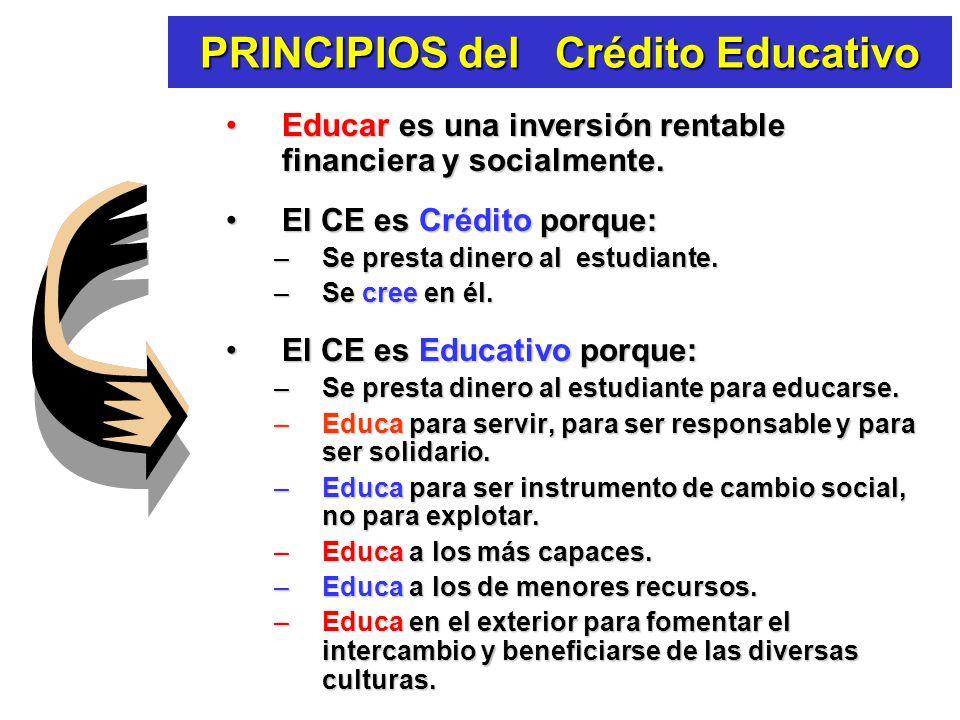 PRINCIPIOS del Crédito Educativo