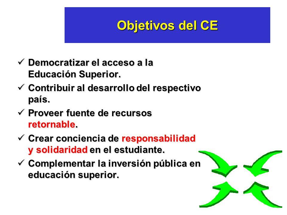 Objetivos del CE Democratizar el acceso a la Educación Superior.