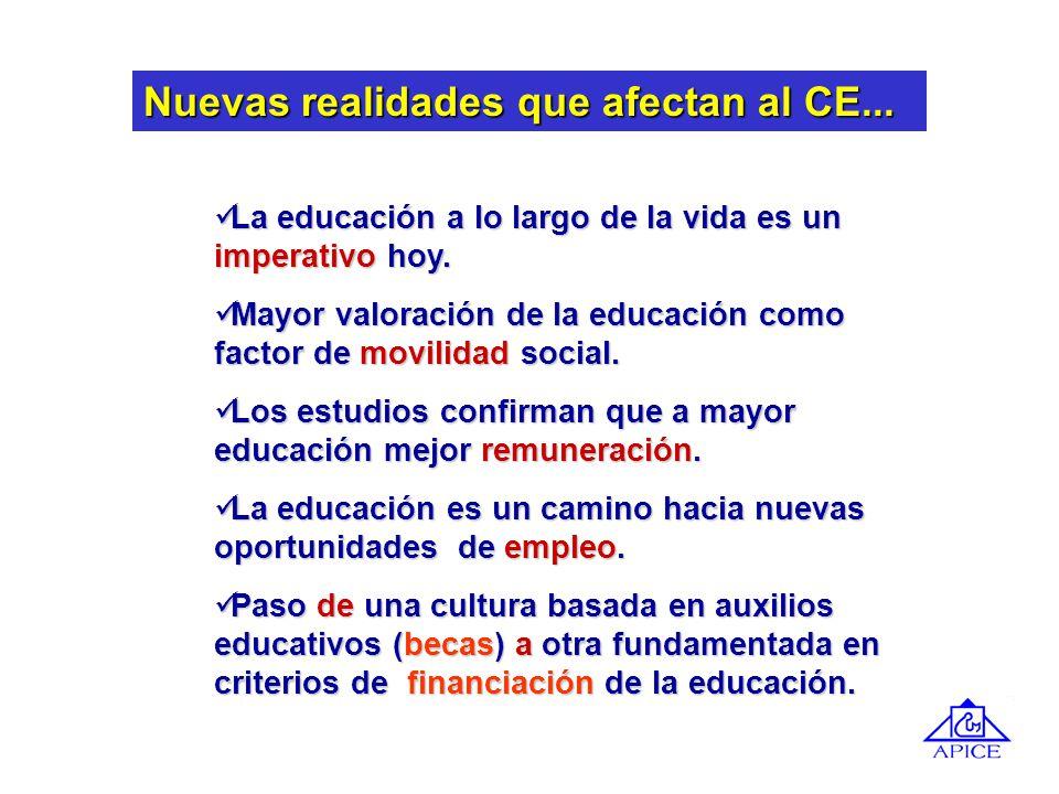 Nuevas realidades que afectan al CE...