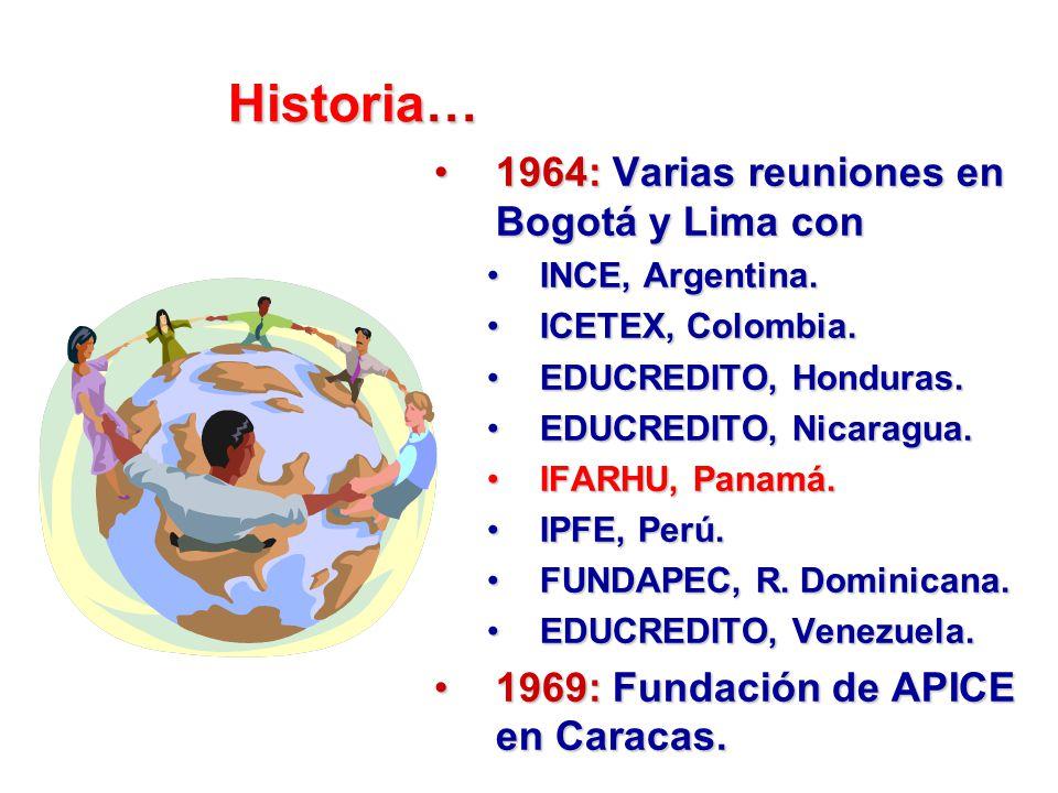 Historia… 1964: Varias reuniones en Bogotá y Lima con