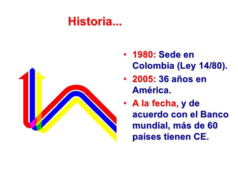 Historia... 1980: Sede en Colombia (Ley 14/80).