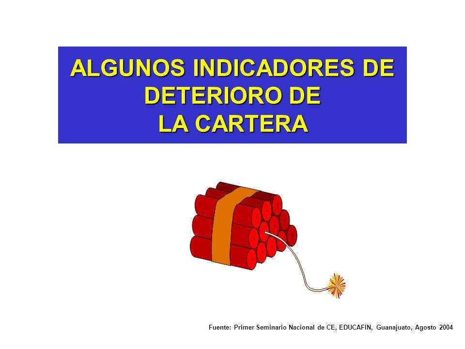 ALGUNOS INDICADORES DE DETERIORO DE