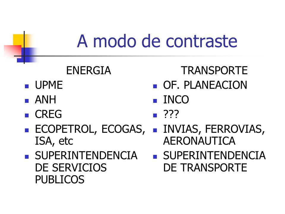 A modo de contraste ENERGIA UPME ANH CREG ECOPETROL, ECOGAS, ISA, etc