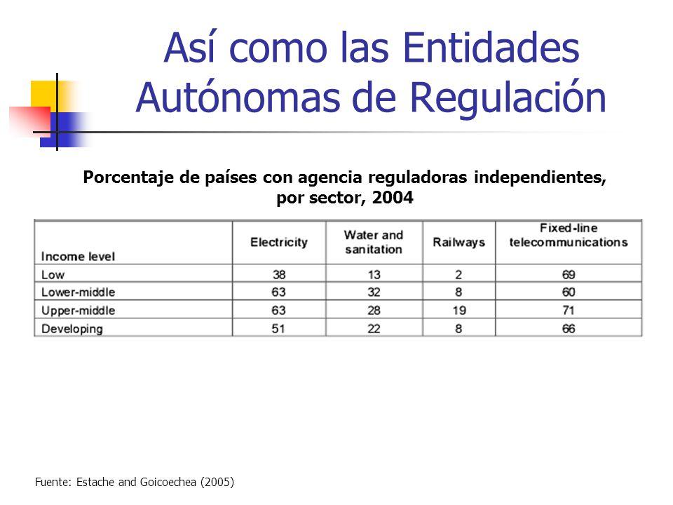 Así como las Entidades Autónomas de Regulación