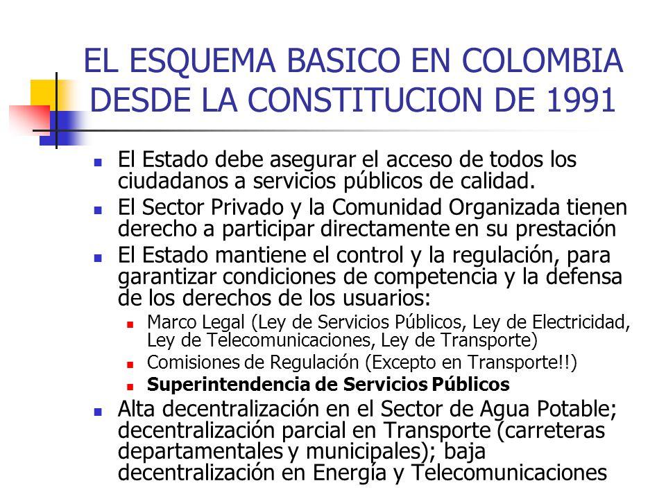 EL ESQUEMA BASICO EN COLOMBIA DESDE LA CONSTITUCION DE 1991