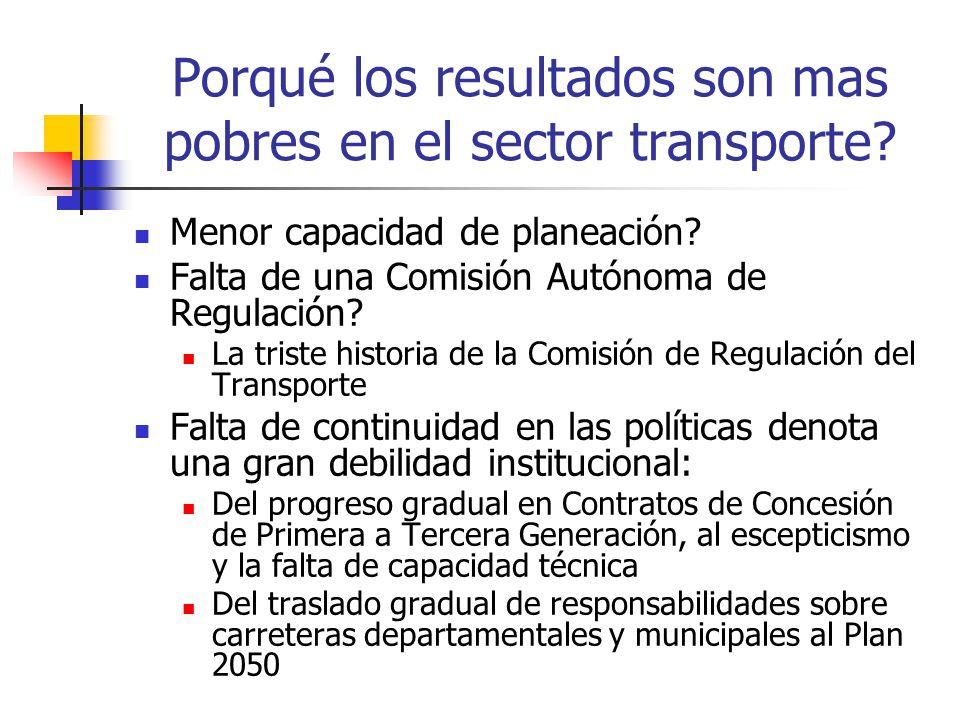 Porqué los resultados son mas pobres en el sector transporte